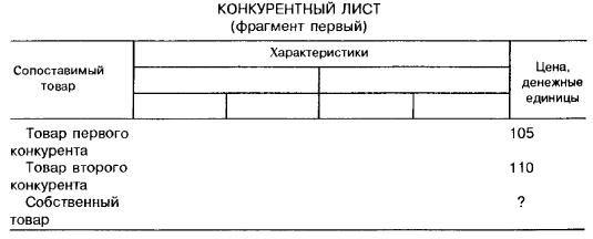 Конкурентный лист (фрагмент первый)